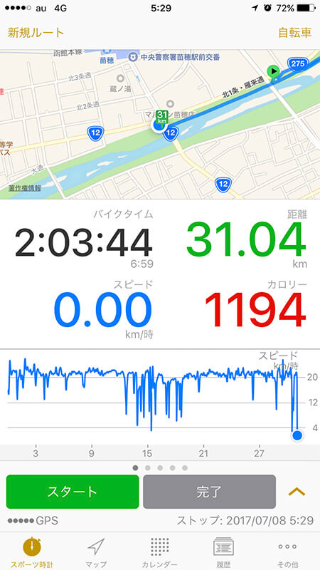 豊平川サイクリングコース cyckemeter