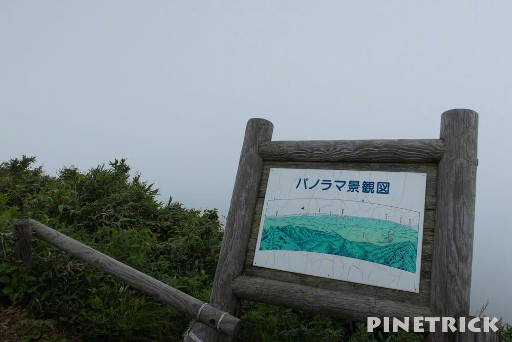 神居尻山 登山 B・Cコース分岐 パノラマ景観図