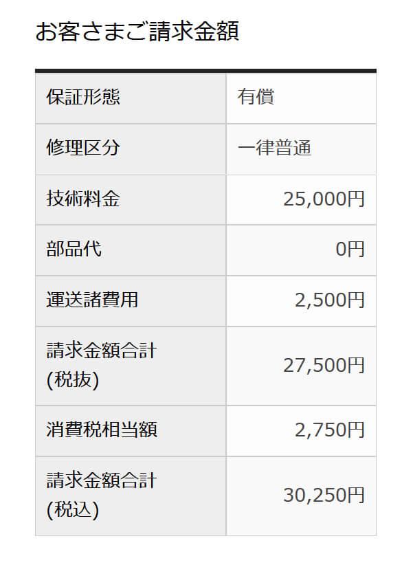 キャノン 修理 コンデジ g7xmk3  引取修理サービス(セルフ梱包) 費用